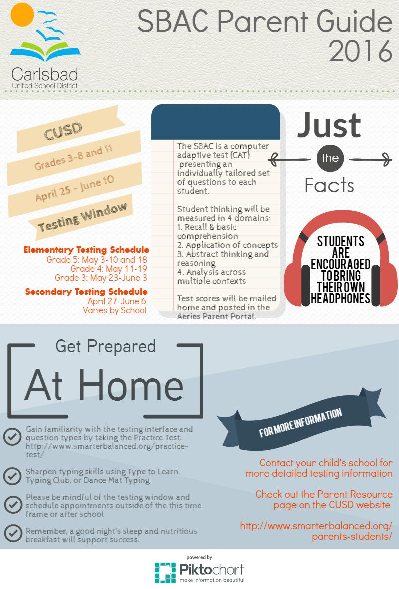 SBAC Parent Guide 2016 Infographic.jpeg